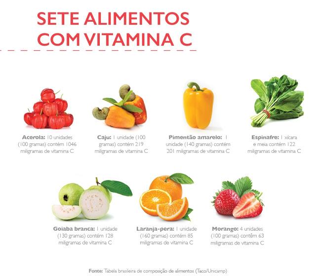Vitamina C e benefícios